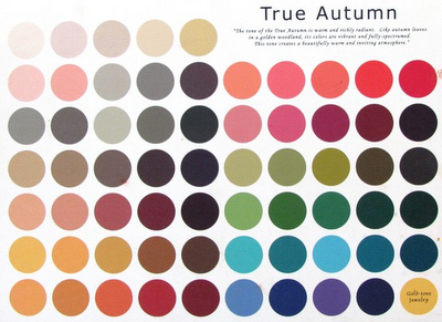 Warm Autumn dot chart